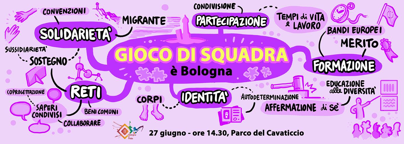 Bologna è Gioco di Squadra, Bologna è Pride